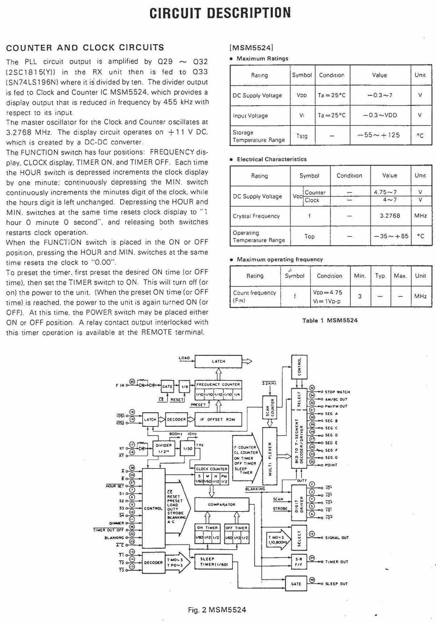Yaesu Frg 7 0 Receiver Page Cb Radio Circuit Design Large View Click For Larger